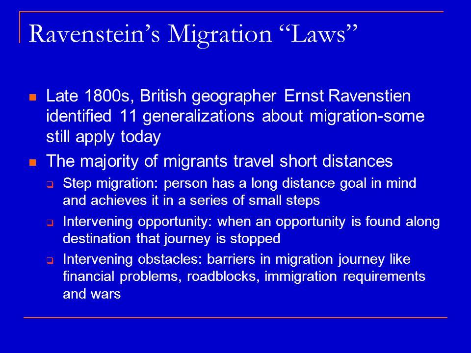 Ravenstein's Migration Laws