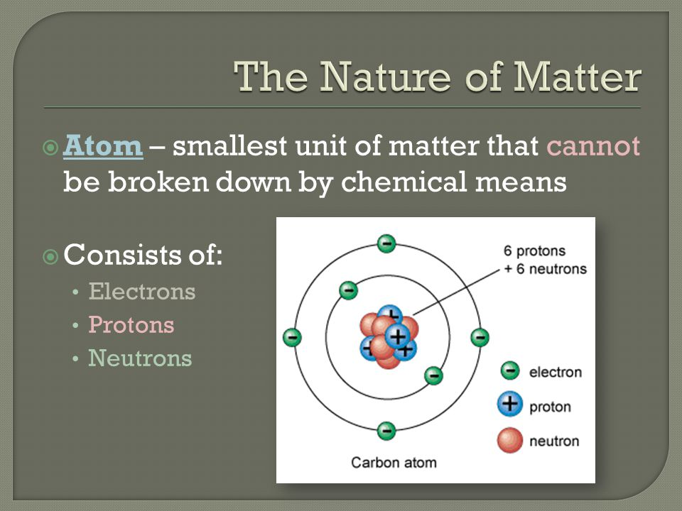 The Nature of Matter Atom – smallest unit of matter that cannot be broken down by chemical means. Consists of: