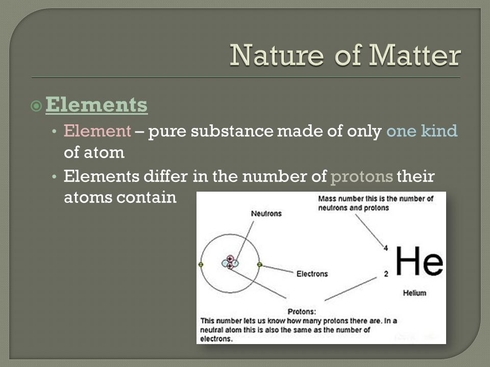 Nature of Matter Elements