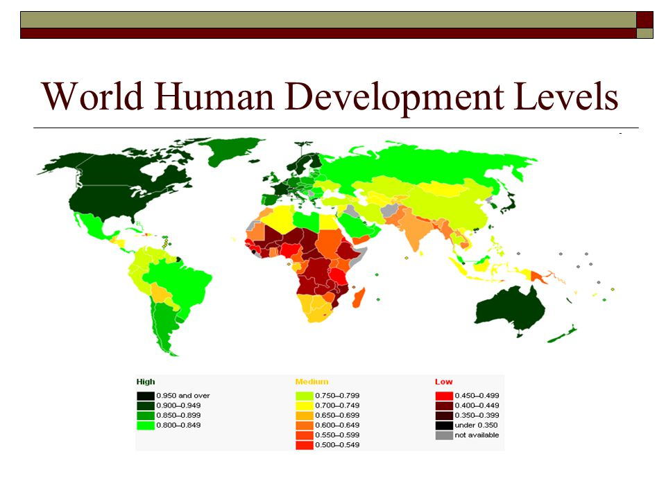 World Human Development Levels