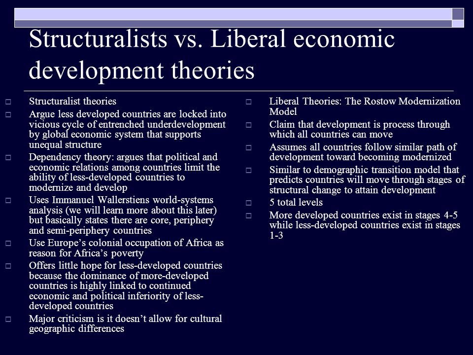 Structuralists vs. Liberal economic development theories