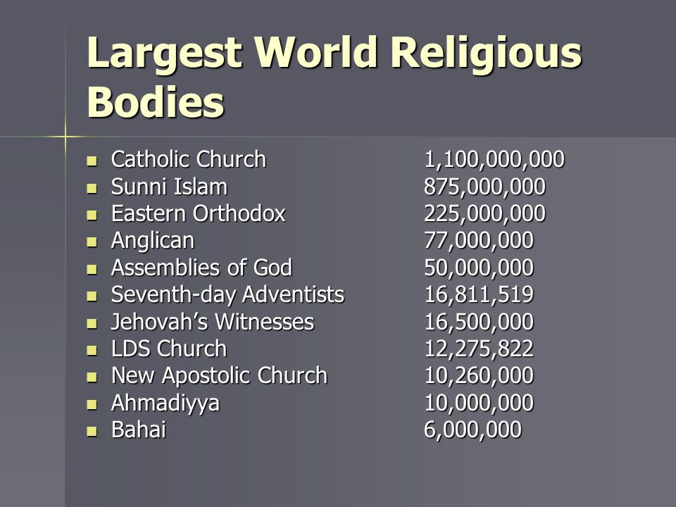 Largest World Religious Bodies