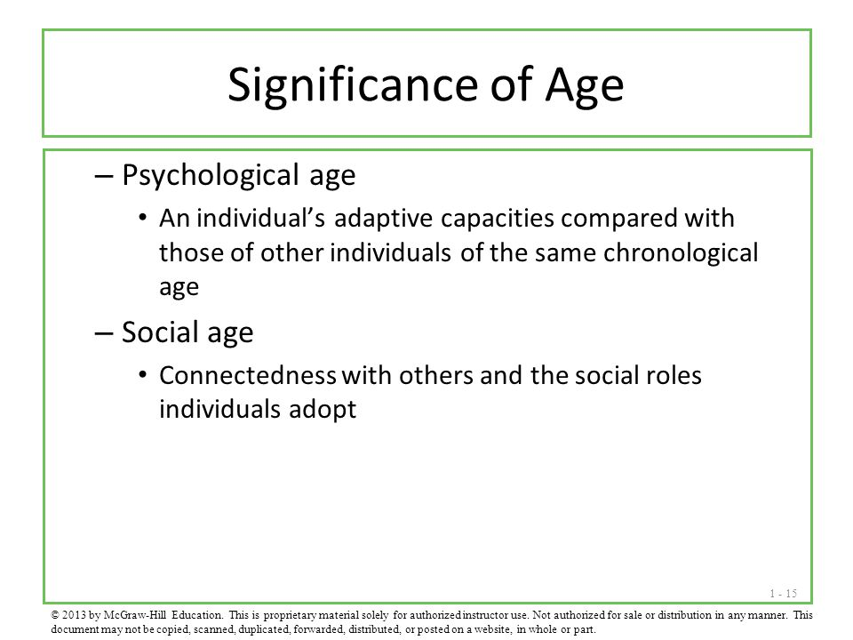 Significance of Age Psychological age Social age