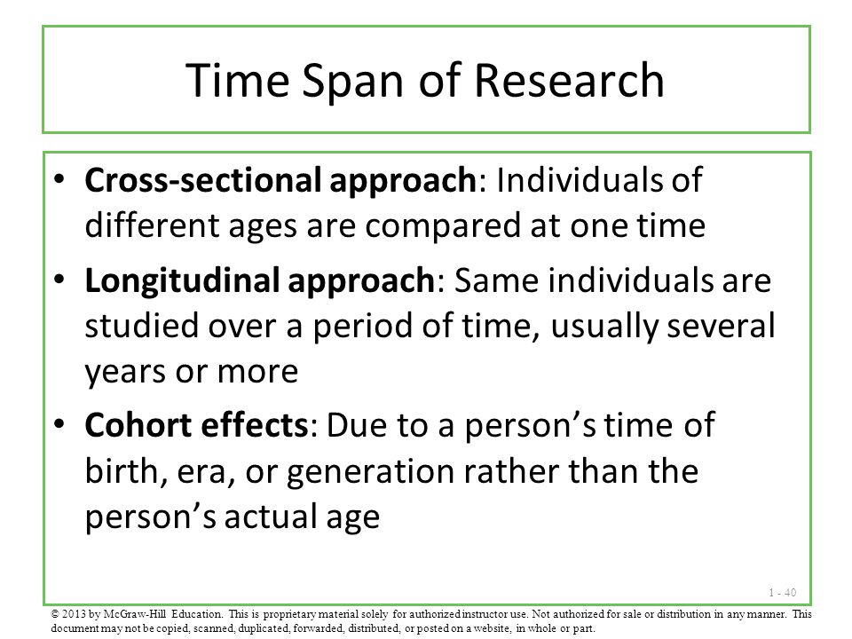 Time Span of Research Cross-sectional approach: Individuals of different ages are compared at one time.