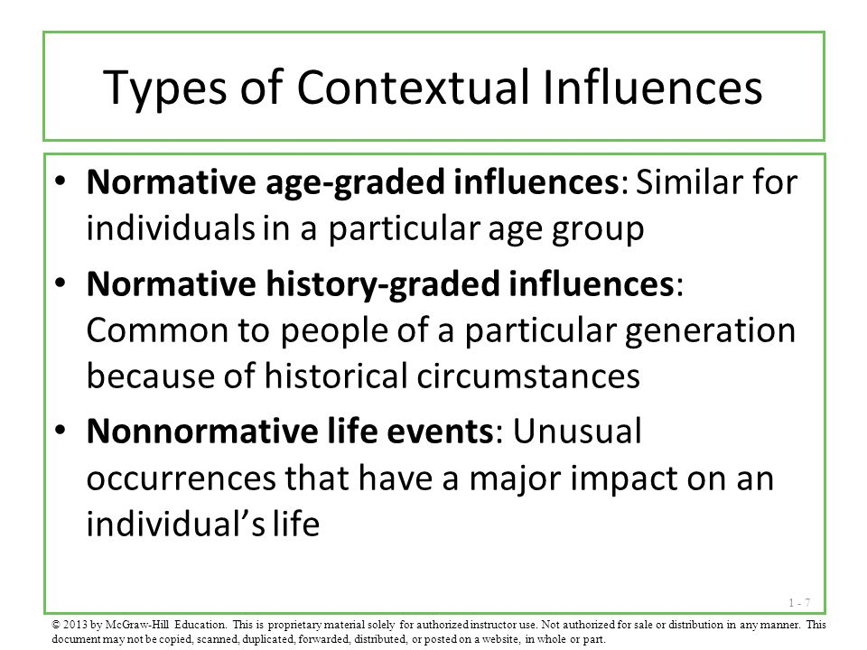 Types of Contextual Influences
