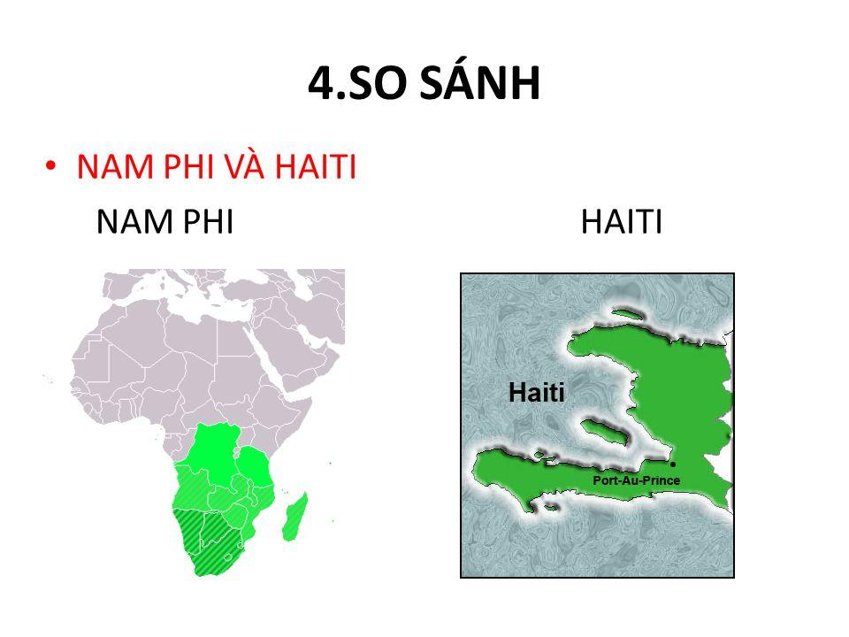 4.SO SÁNH NAM PHI VÀ HAITI NAM PHI HAITI
