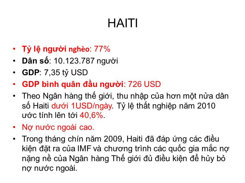 HAITI Tỷ lệ người nghèo: 77% Dân số: 10.123.787 người GDP: 7,35 tỷ USD