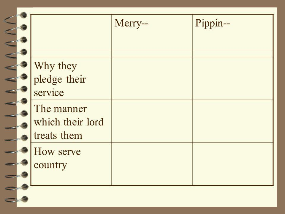 Merry-- Pippin-- Why they pledge their service. The manner which their lord treats them.