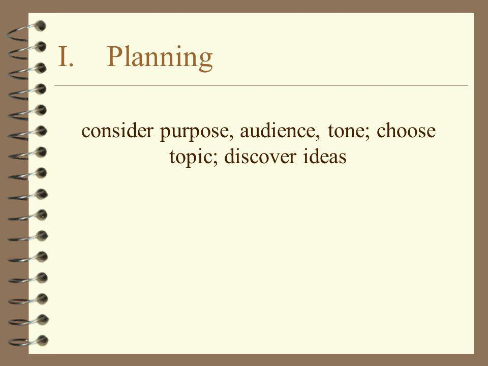 consider purpose, audience, tone; choose topic; discover ideas