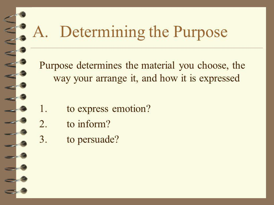 A. Determining the Purpose