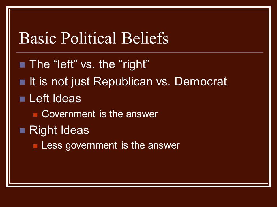 Basic Political Beliefs