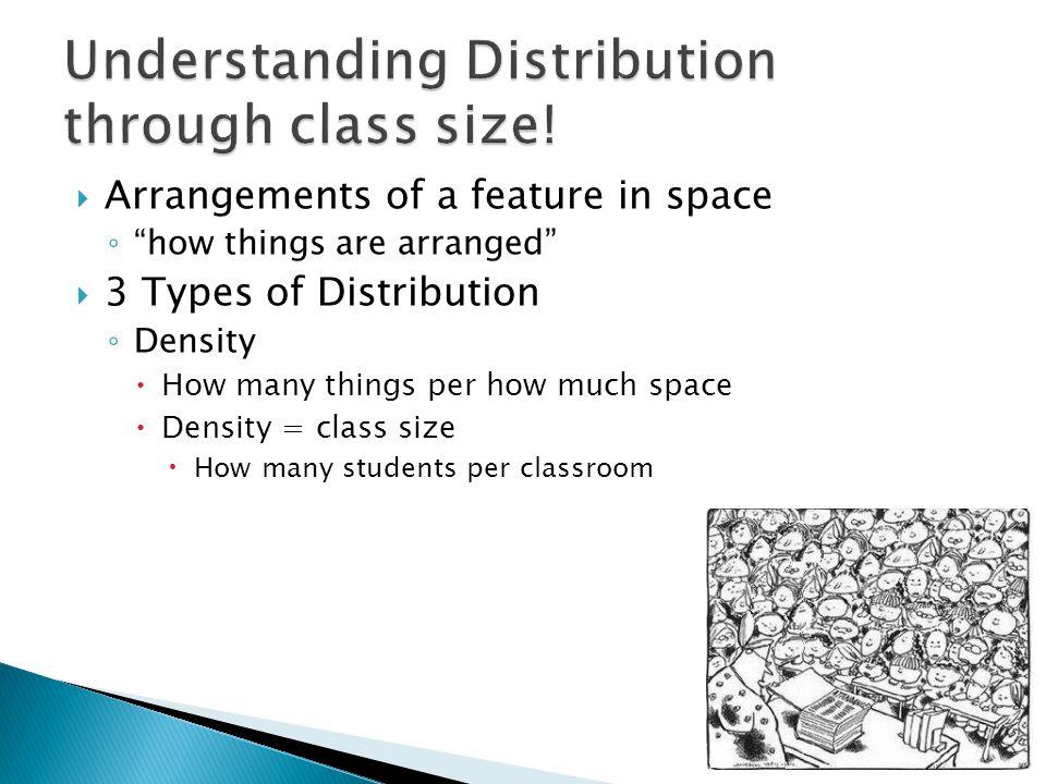 Understanding Distribution through class size!
