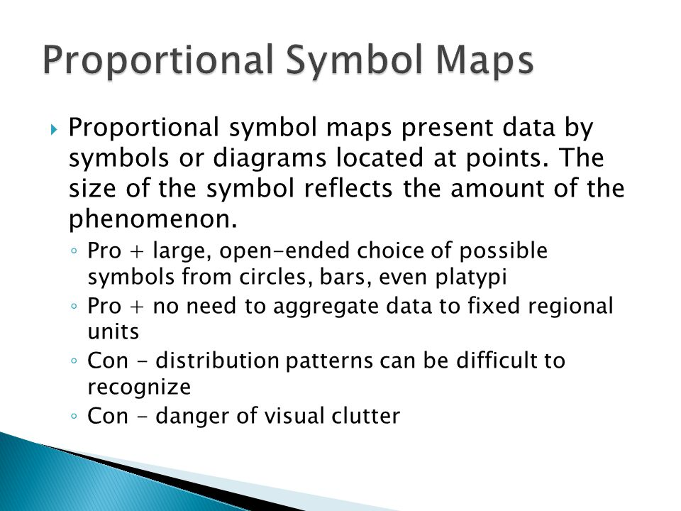 Proportional Symbol Maps
