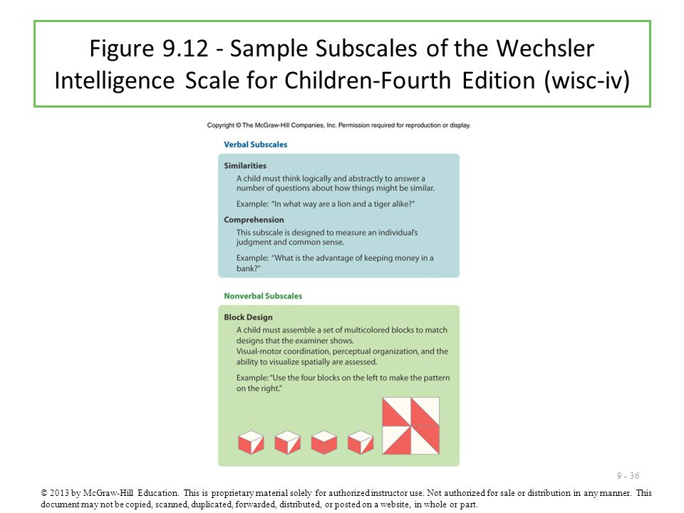 Figure 9.12 - Sample Subscales of the Wechsler Intelligence Scale for Children-Fourth Edition (wisc-iv)