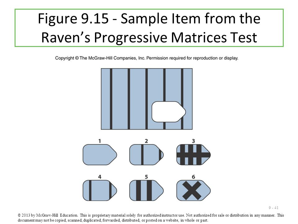 Figure 9.15 - Sample Item from the Raven's Progressive Matrices Test