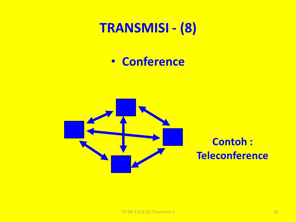 TRANSMISI - (8) Conference Contoh : Teleconference