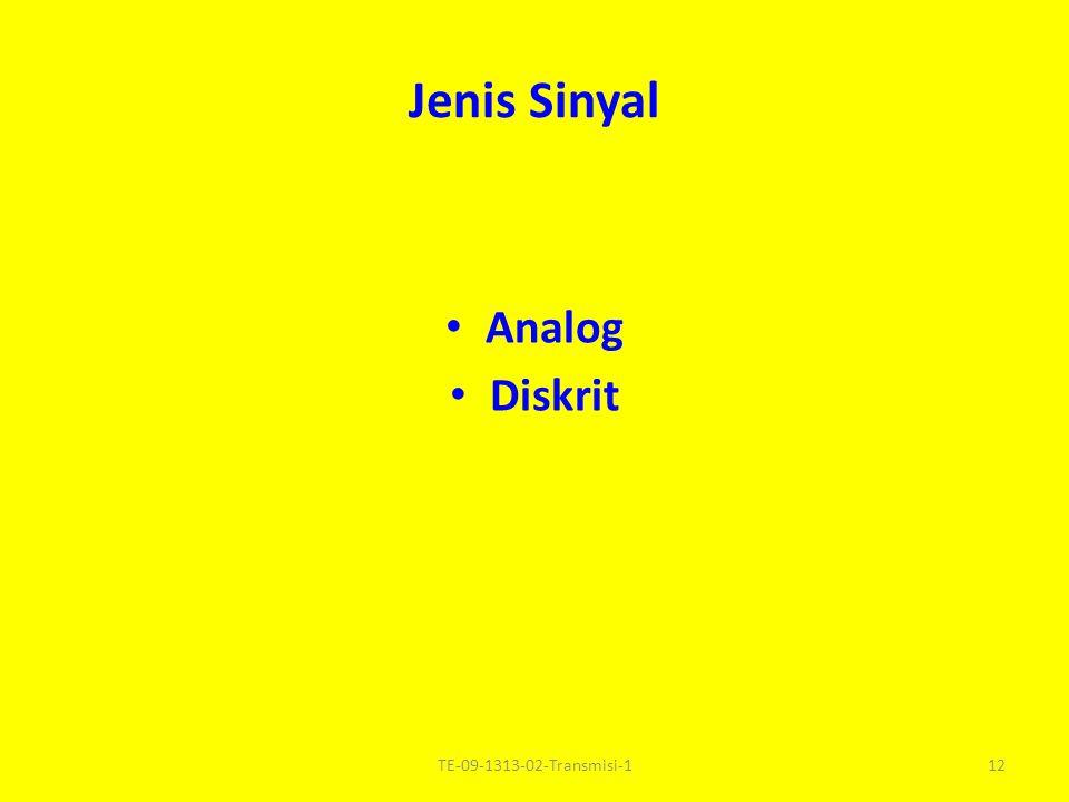 Jenis Sinyal Analog Diskrit TE-09-1313-02-Transmisi-1