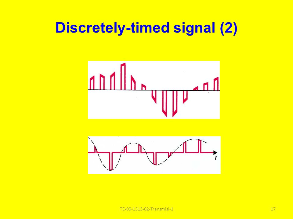 Discretely-timed signal (2)