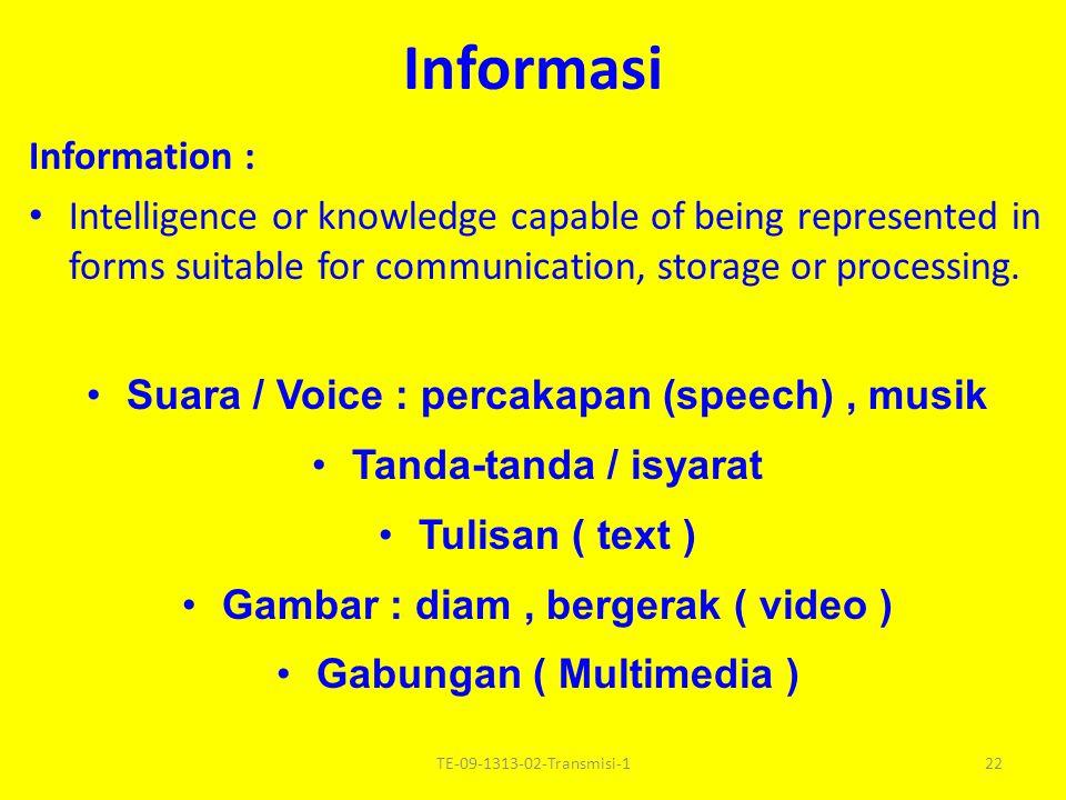 Informasi Information :