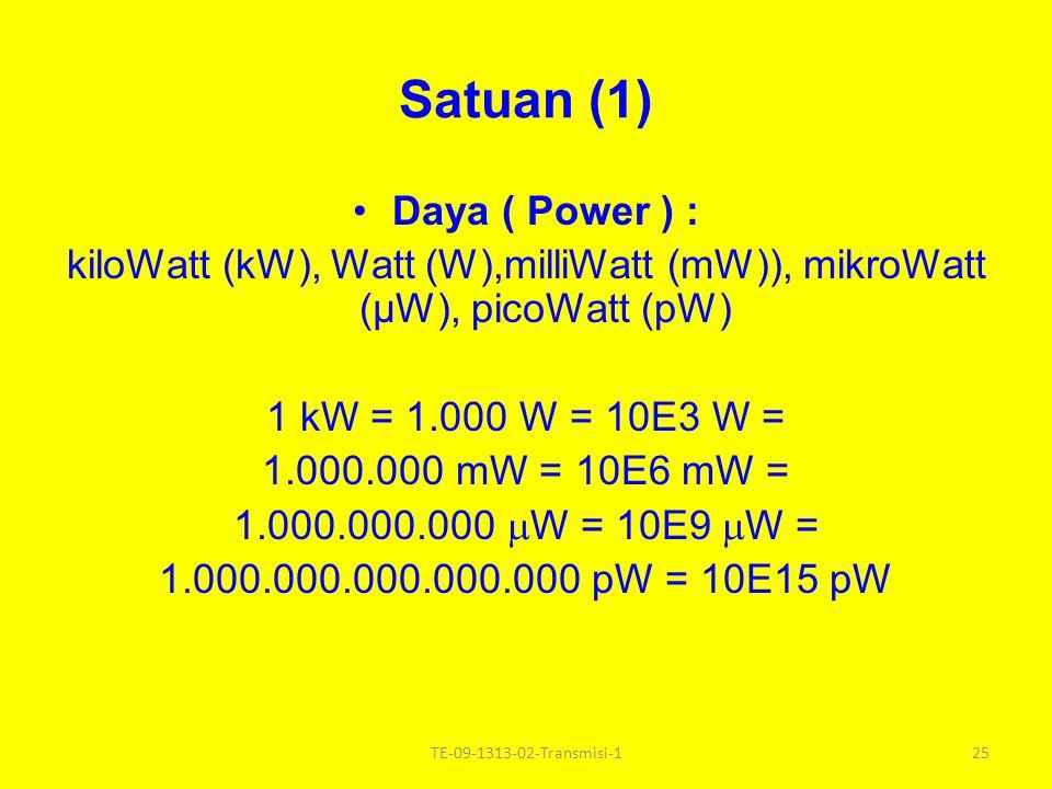 kiloWatt (kW), Watt (W),milliWatt (mW)), mikroWatt (µW), picoWatt (pW)