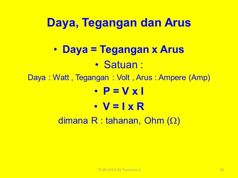 Daya, Tegangan dan Arus Daya = Tegangan x Arus Satuan : P = V x I