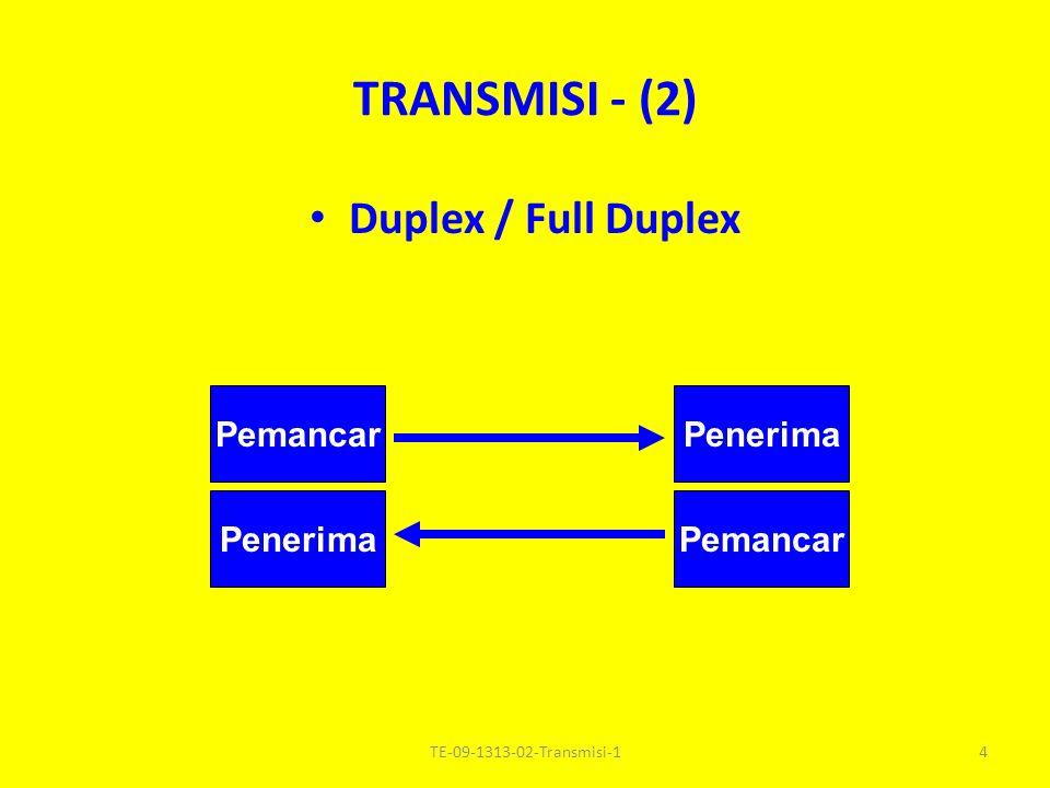 TRANSMISI - (2) Duplex / Full Duplex Pemancar Penerima Penerima