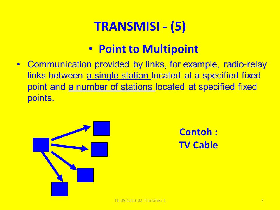 TRANSMISI - (5) Point to Multipoint Contoh : TV Cable