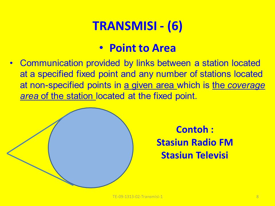 TRANSMISI - (6) Point to Area Contoh : Stasiun Radio FM