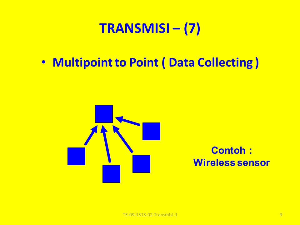 Multipoint to Point ( Data Collecting )