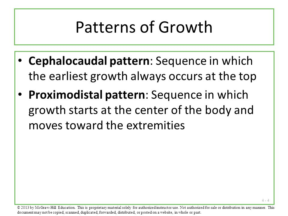 Patterns of Growth Cephalocaudal pattern: Sequence in which the earliest growth always occurs at the top.