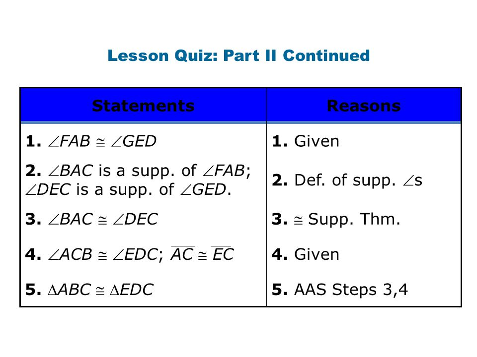 Lesson Quiz: Part II Continued