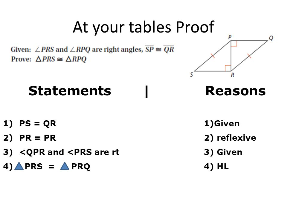 At your tables Proof Statements | Reasons PS = QR 1)Given