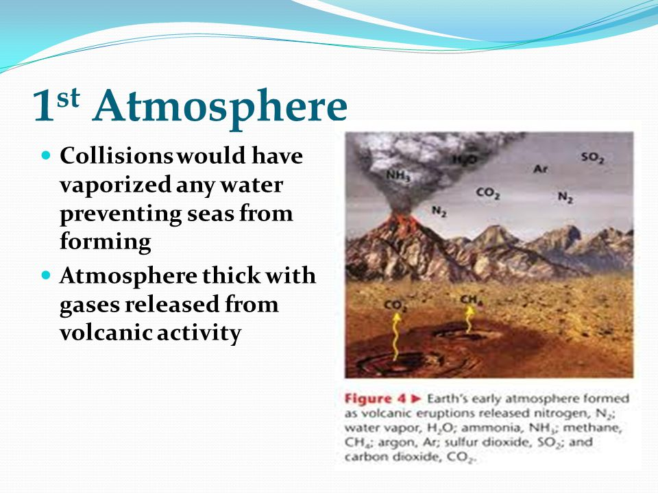 1st Atmosphere Collisions would have vaporized any water preventing seas from forming.