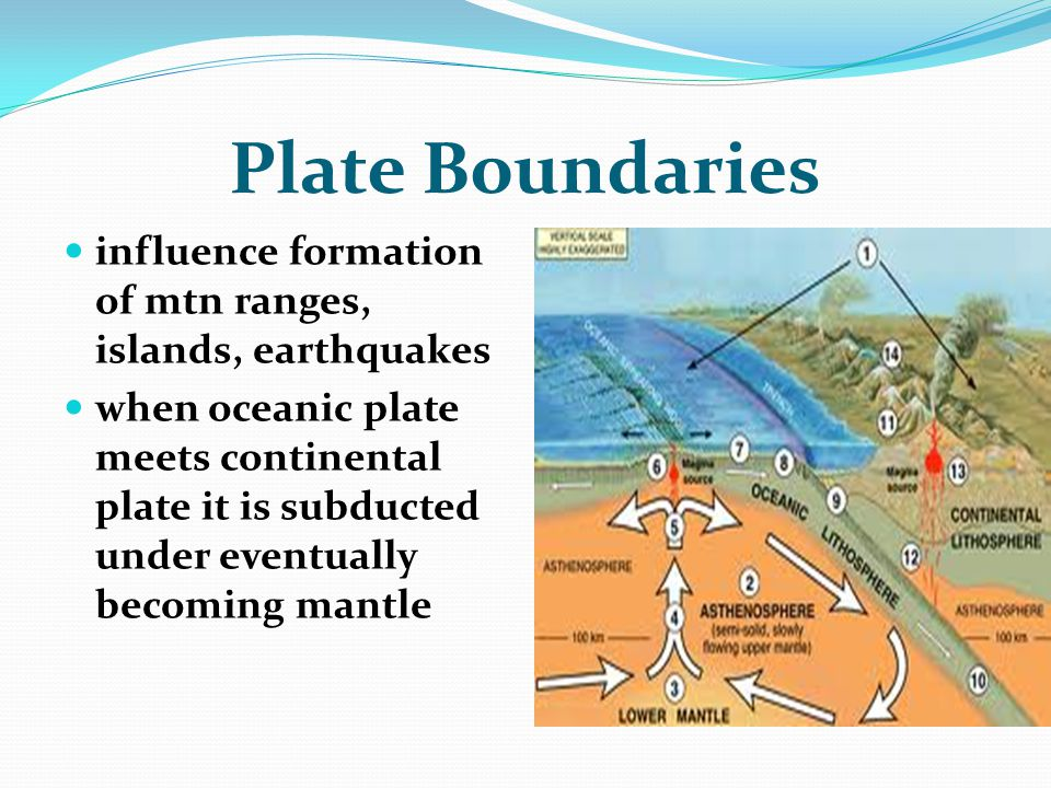 Plate Boundaries influence formation of mtn ranges, islands, earthquakes.