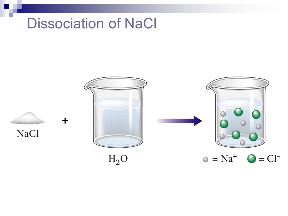 Dissociation of NaCl