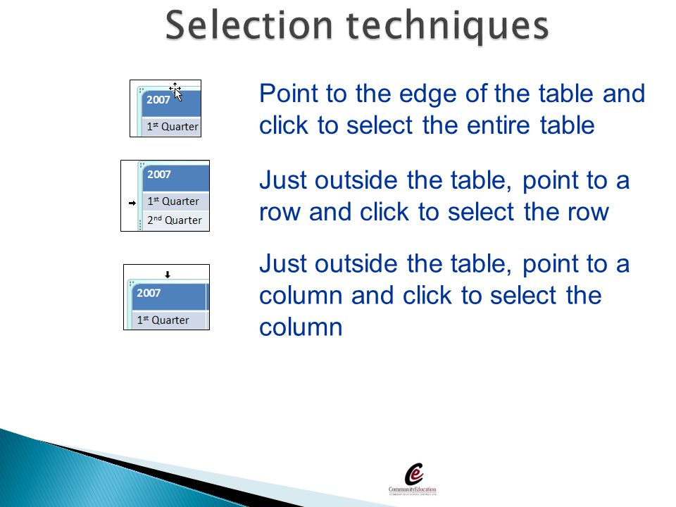Selection techniques Point to the edge of the table and click to select the entire table.
