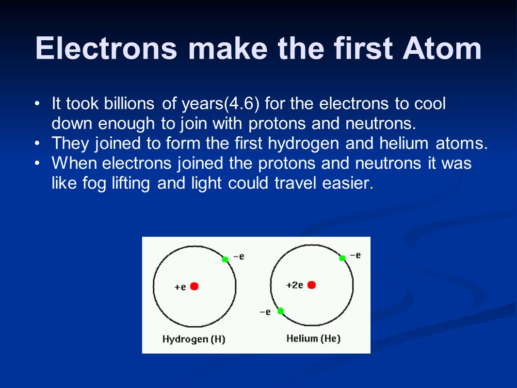 Electrons make the first Atom