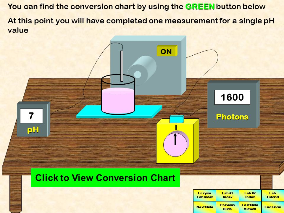 Click to View Conversion Chart