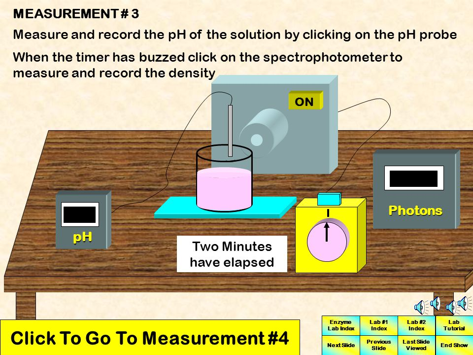 Click To Go To Measurement #4