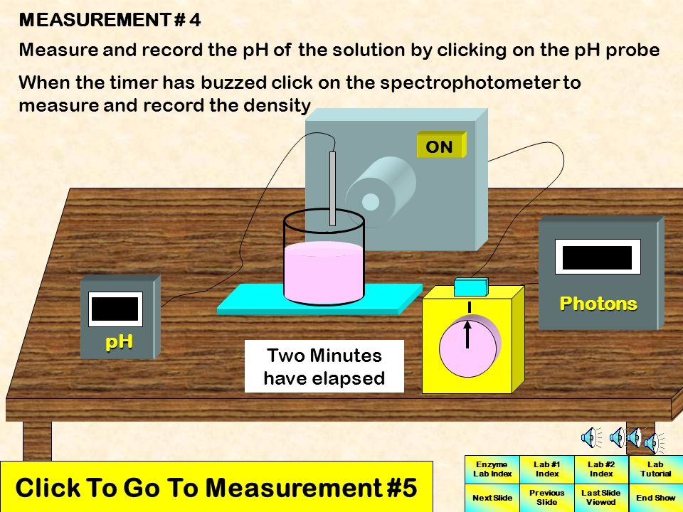 Click To Go To Measurement #5