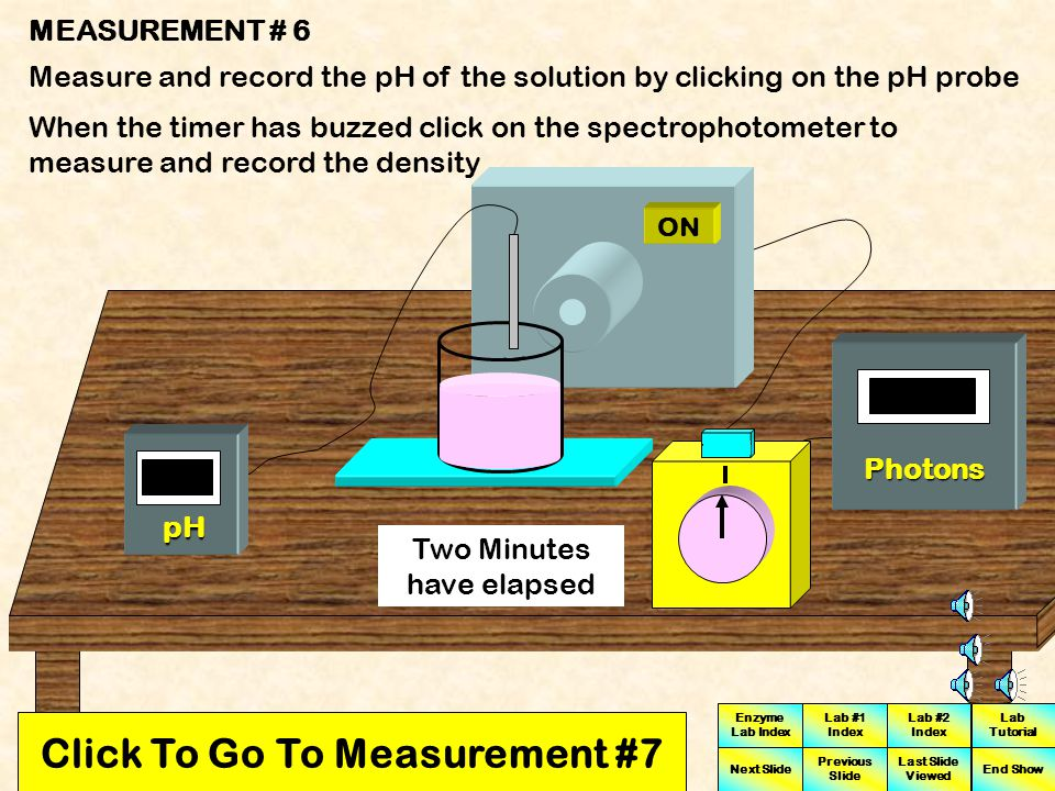 Click To Go To Measurement #7