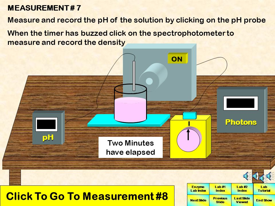 Click To Go To Measurement #8