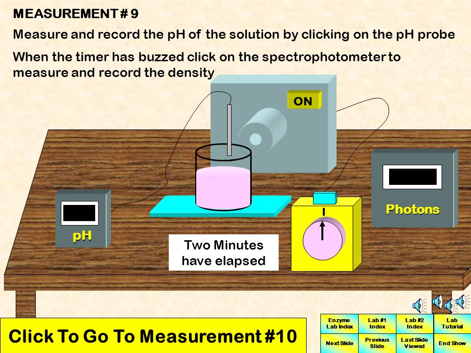 Click To Go To Measurement #10