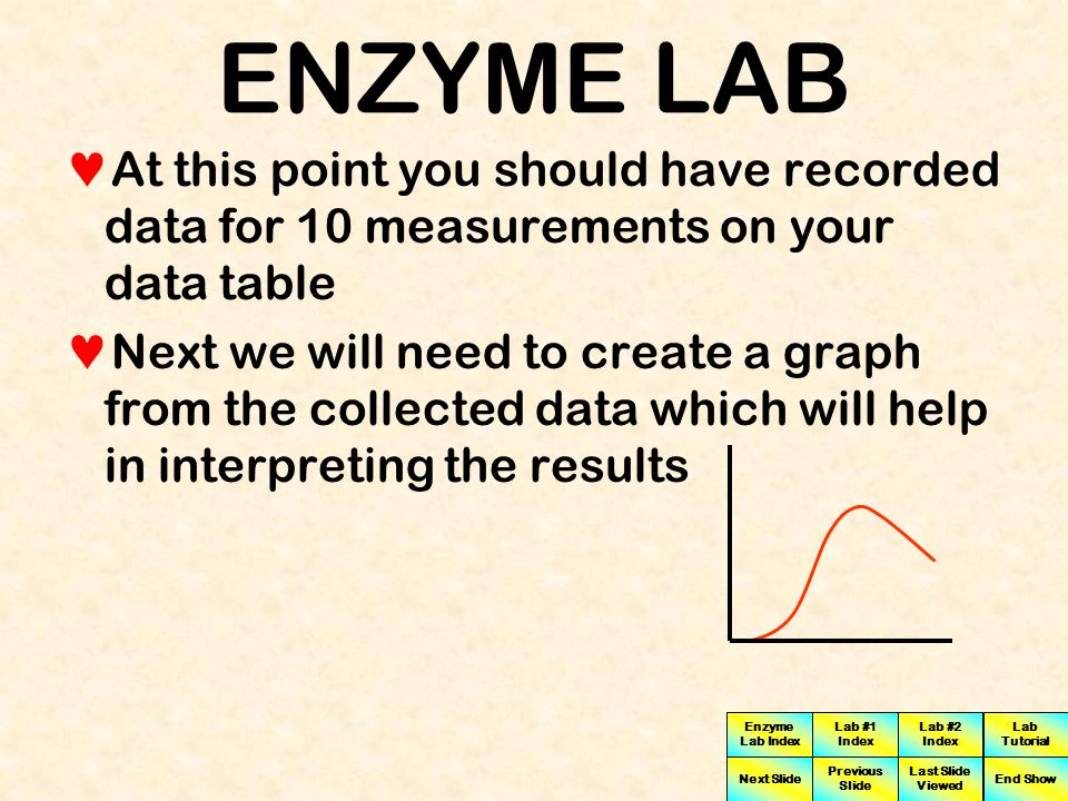 ENZYME LAB At this point you should have recorded data for 10 measurements on your data table.