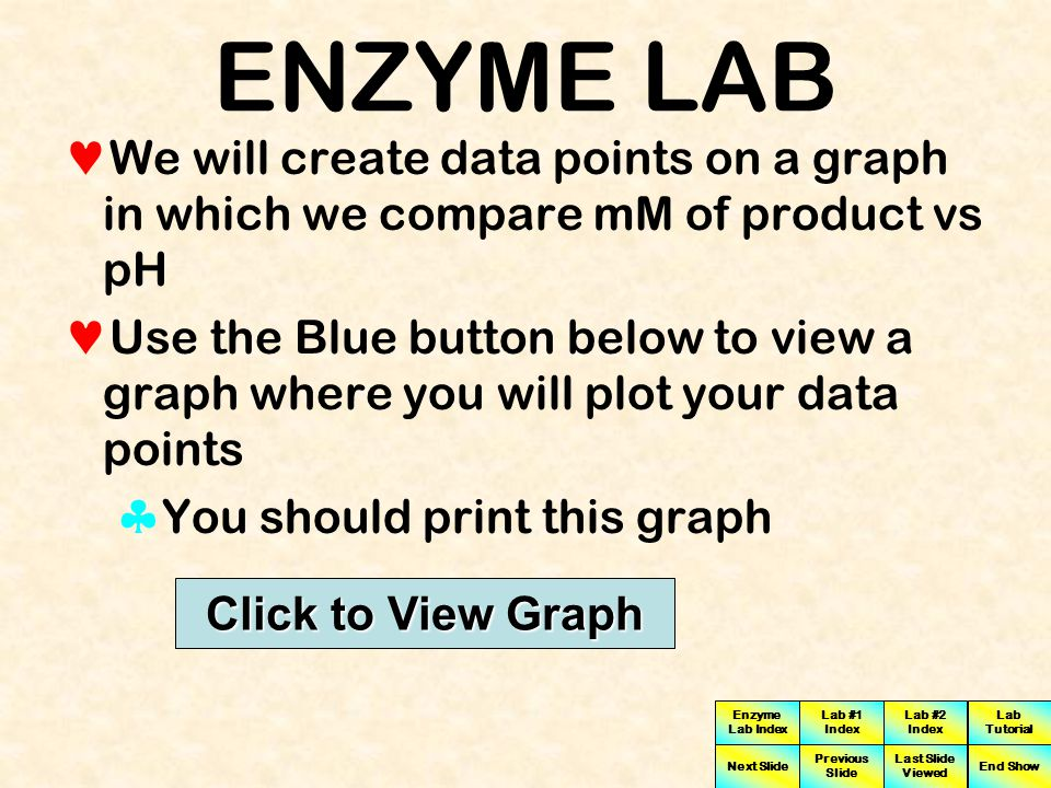 ENZYME LAB We will create data points on a graph in which we compare mM of product vs pH.