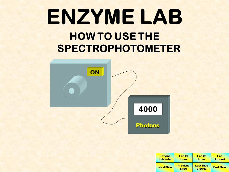 HOW TO USE THE SPECTROPHOTOMETER