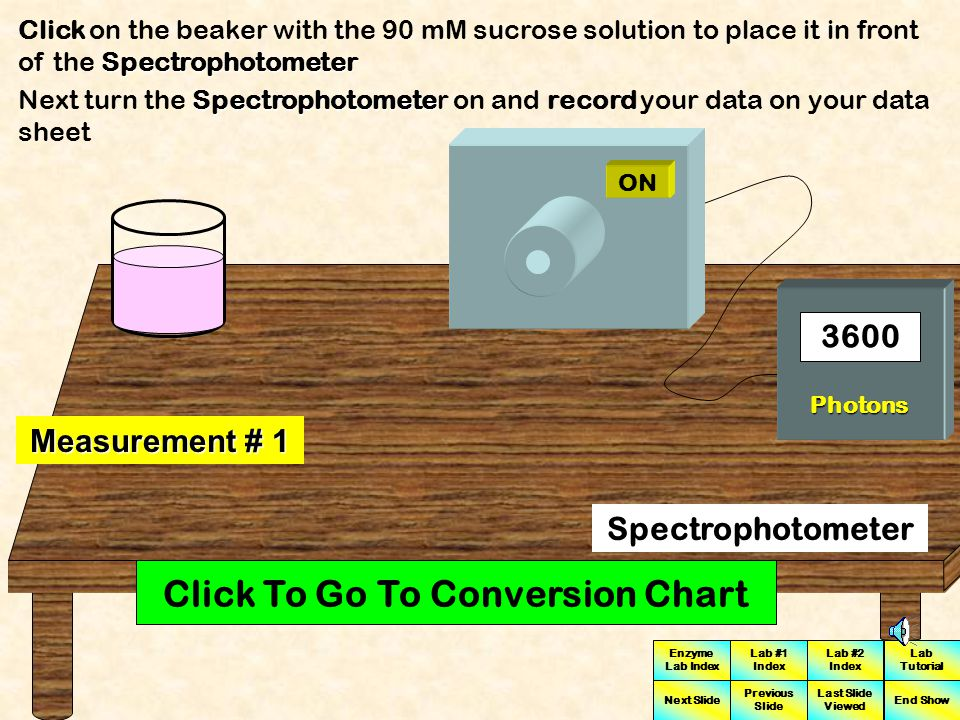 Click To Go To Conversion Chart