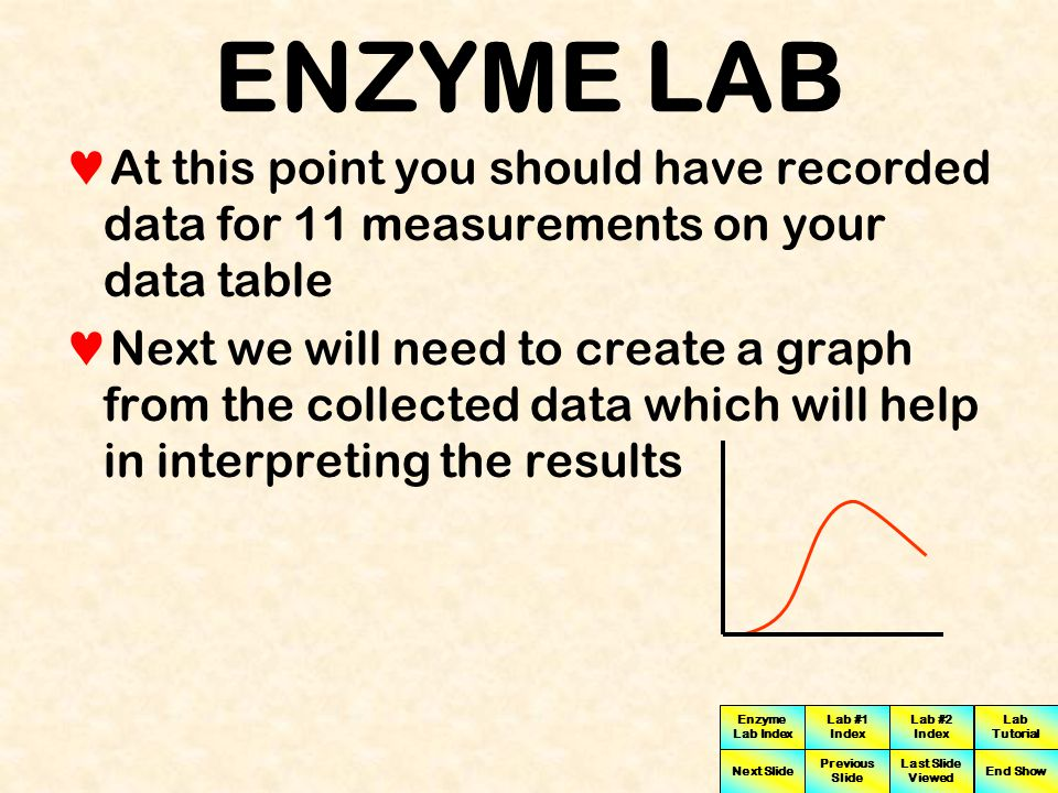 ENZYME LAB At this point you should have recorded data for 11 measurements on your data table.