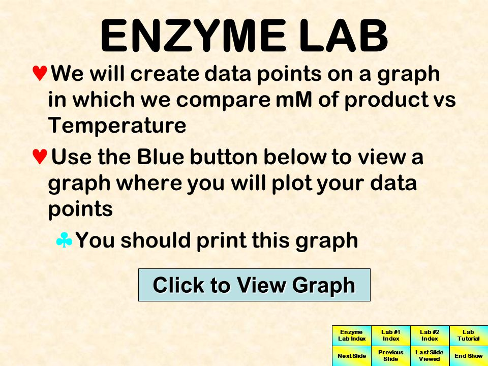 ENZYME LAB We will create data points on a graph in which we compare mM of product vs Temperature.