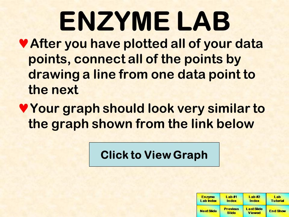 ENZYME LAB After you have plotted all of your data points, connect all of the points by drawing a line from one data point to the next.